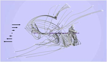 Particles in shear flow